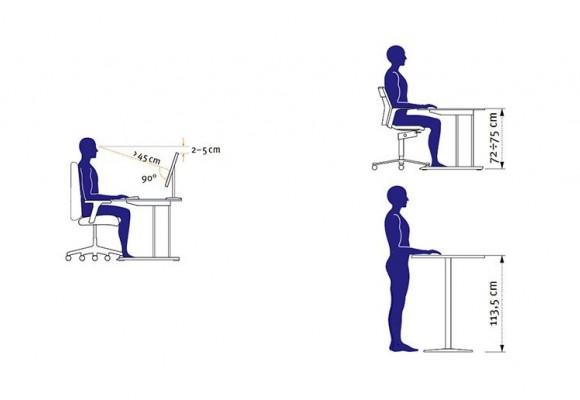 5 zasad ergonomicznego stanowiska pracy